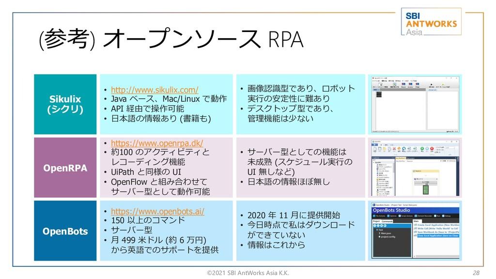 (参考) オープンソース RPA ©2021 SBI AntWorks Asia K.K. 2...