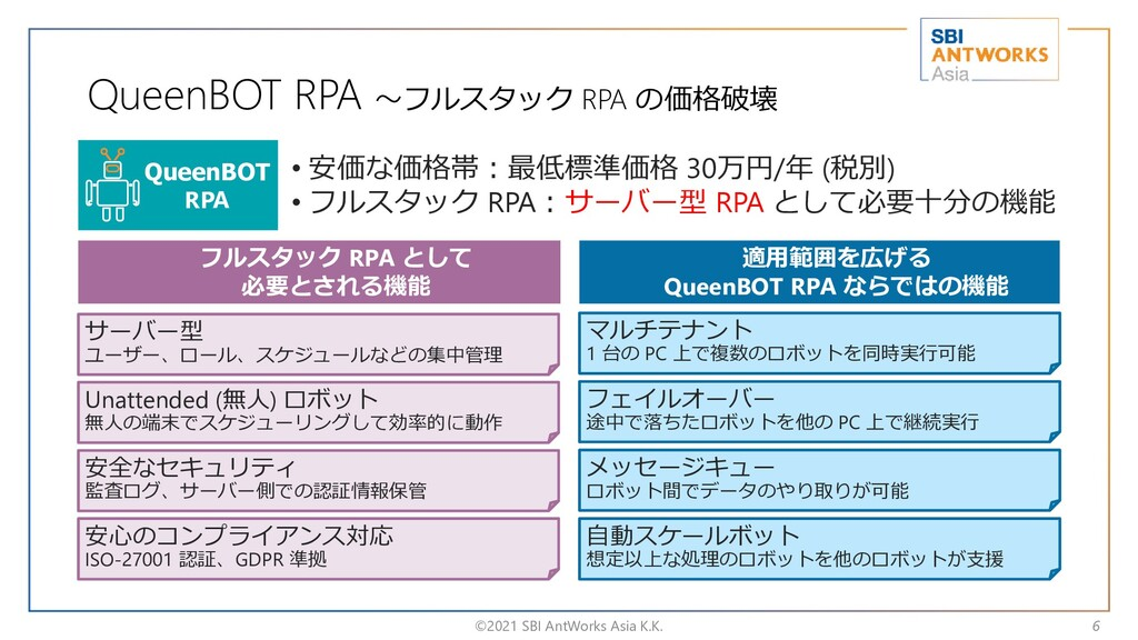 QueenBOT RPA ~フルスタック RPA の価格破壊 ©2021 SBI AntWor...
