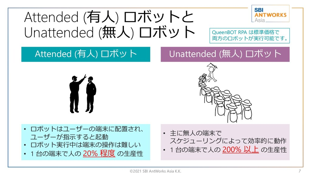Attended (有人) ロボットと Unattended (無人) ロボット ©2021 ...