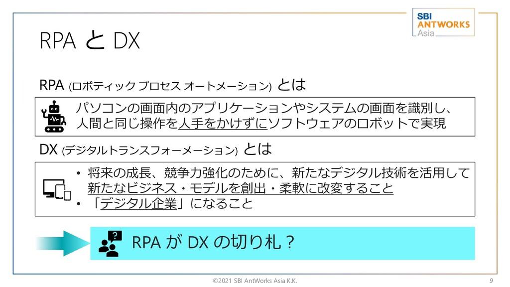 RPA と DX RPA (ロボティック プロセス オートメーション) とは DX (デジタル...
