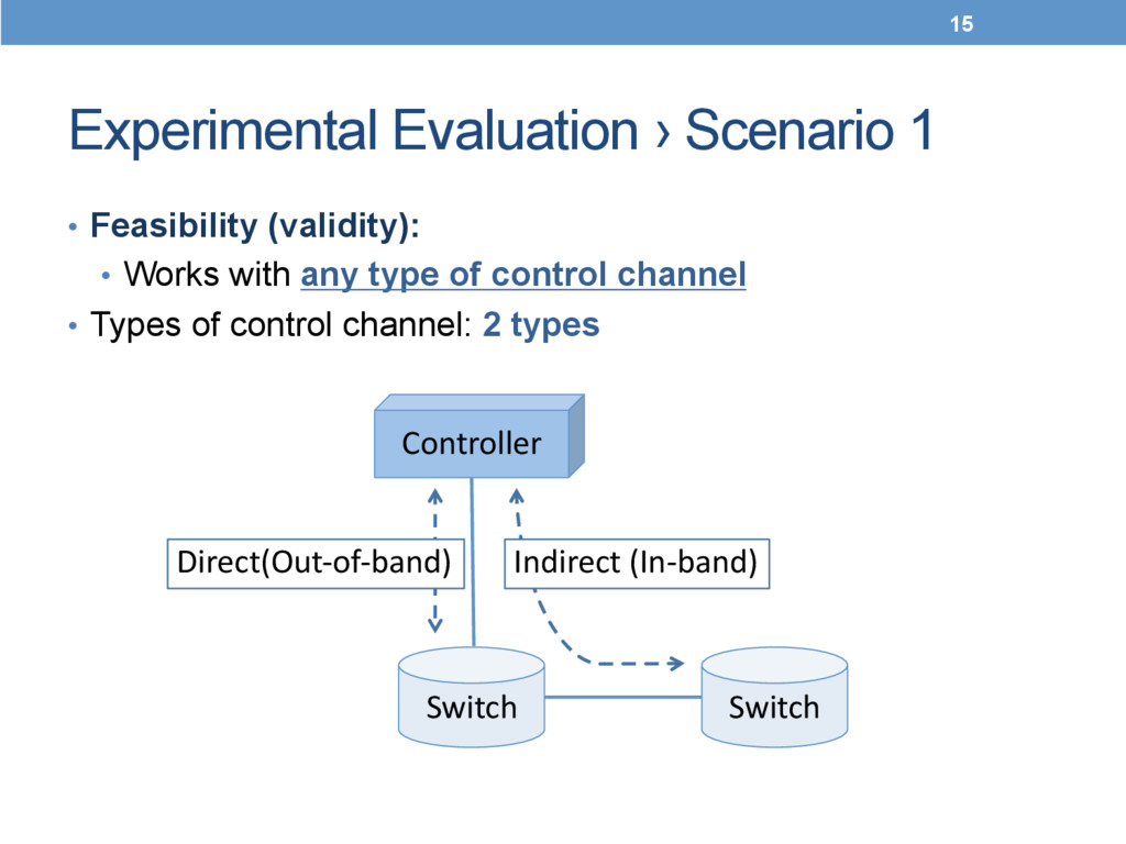 Experimental Evaluation › Scenario 1	