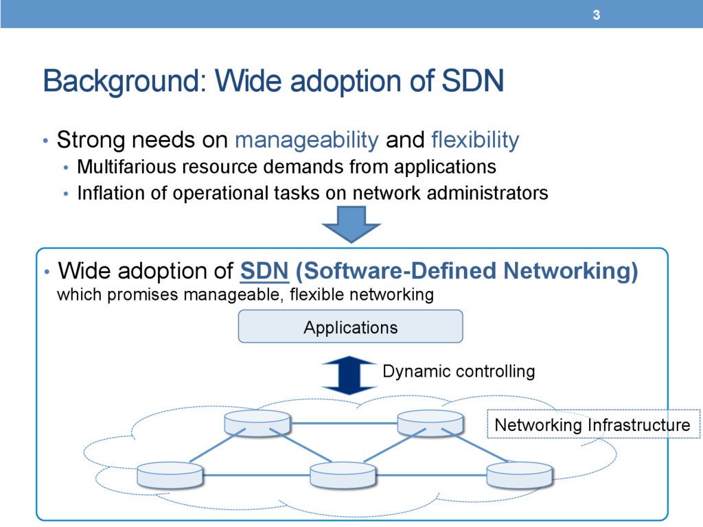 Background: Wide adoption of SDN	