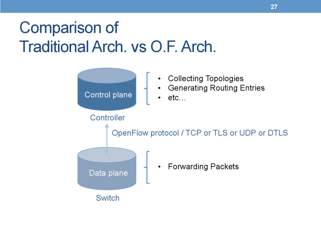 Comparison of Traditional Arch. vs O.F. Arch.	