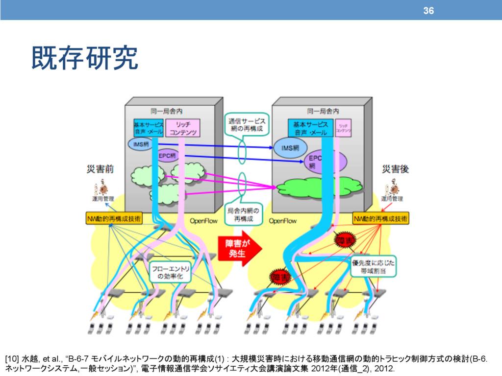 """既存研究 36 [10] 水越, et al., """"B-6-7 モバイルネットワークの動的..."""