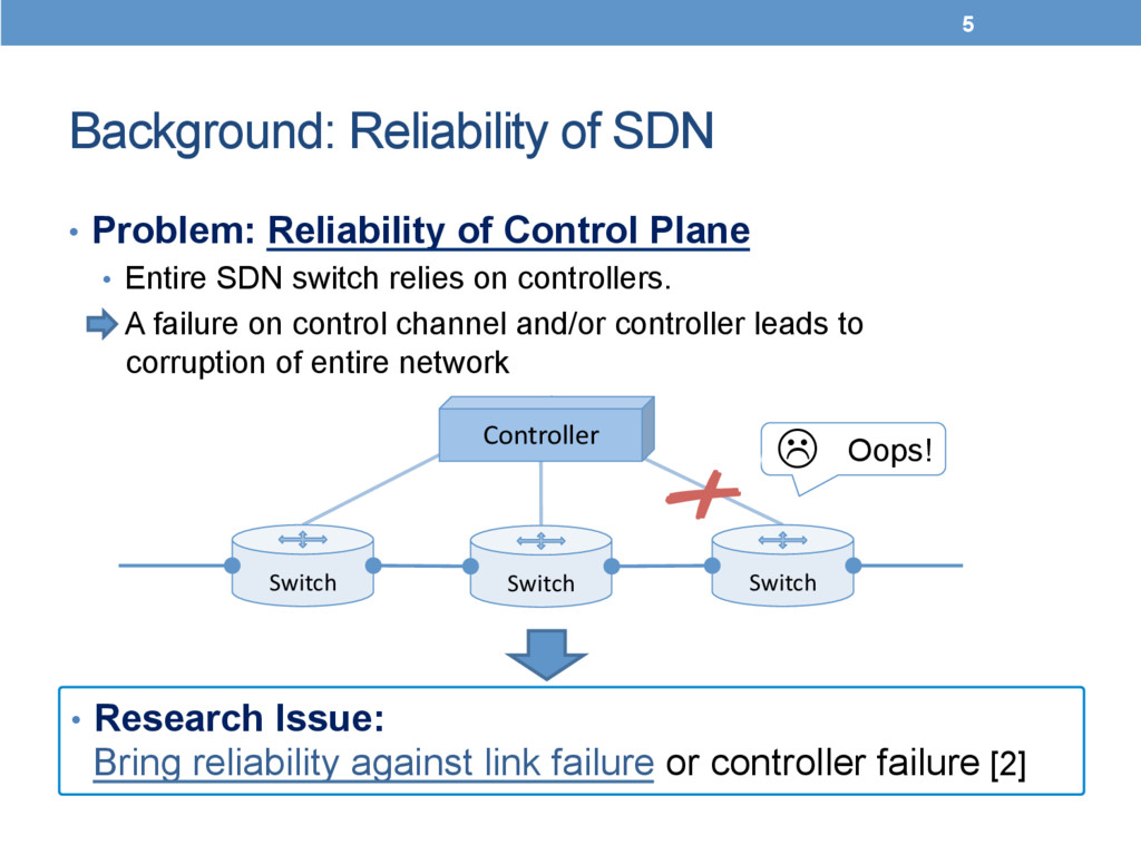 Background: Reliability of SDN	