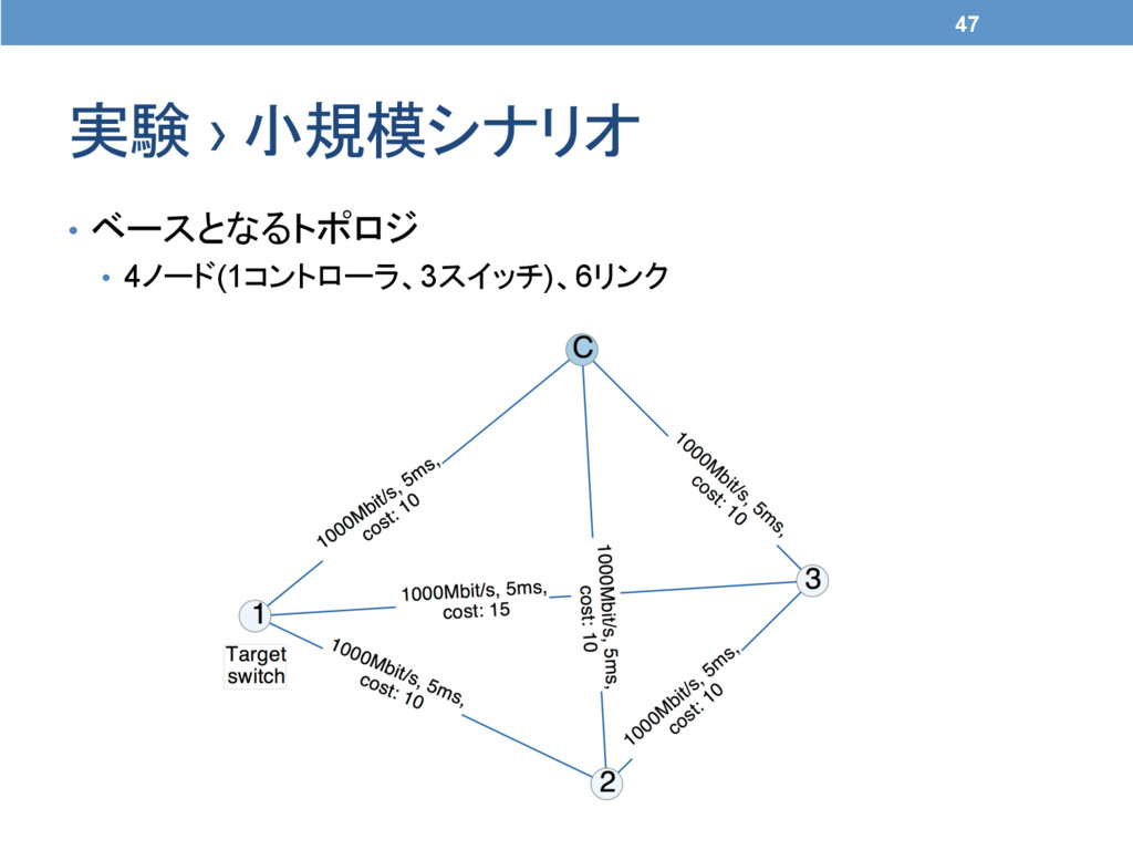 実験 › 小規模シナリオ 47 • ベースとなるトポロジ • 4ノード(1コントローラ...