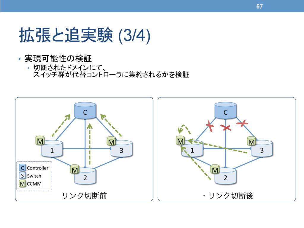 拡張と追実験 (3/4) • 実現可能性の検証 • 切断されたドメインにて、 スイッチ...