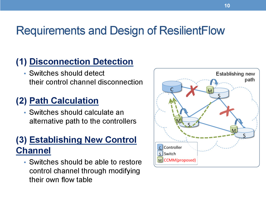 Requirements and Design of ResilientFlow	