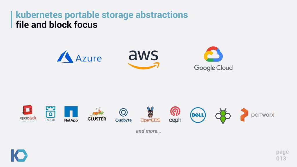 kubernetes portable storage abstractions file a...