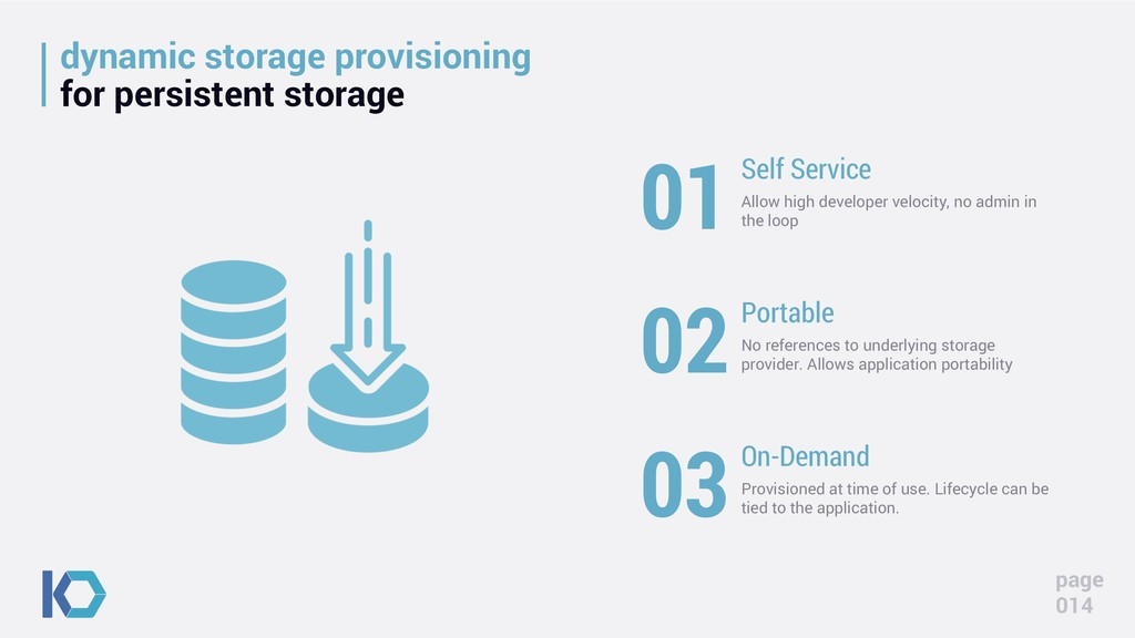 dynamic storage provisioning for persistent sto...