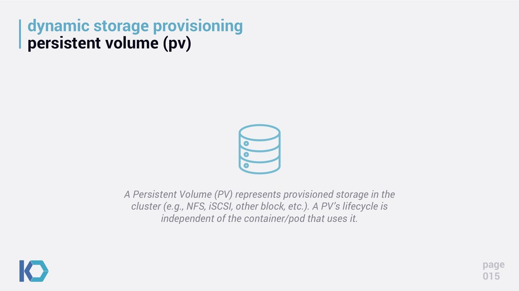 dynamic storage provisioning persistent volume ...