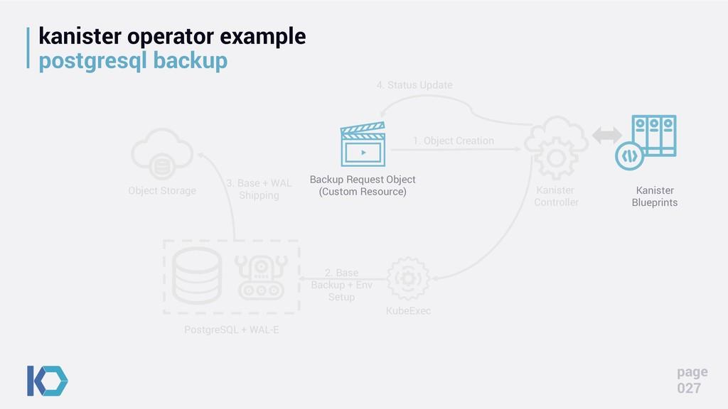 kanister operator example postgresql backup pag...