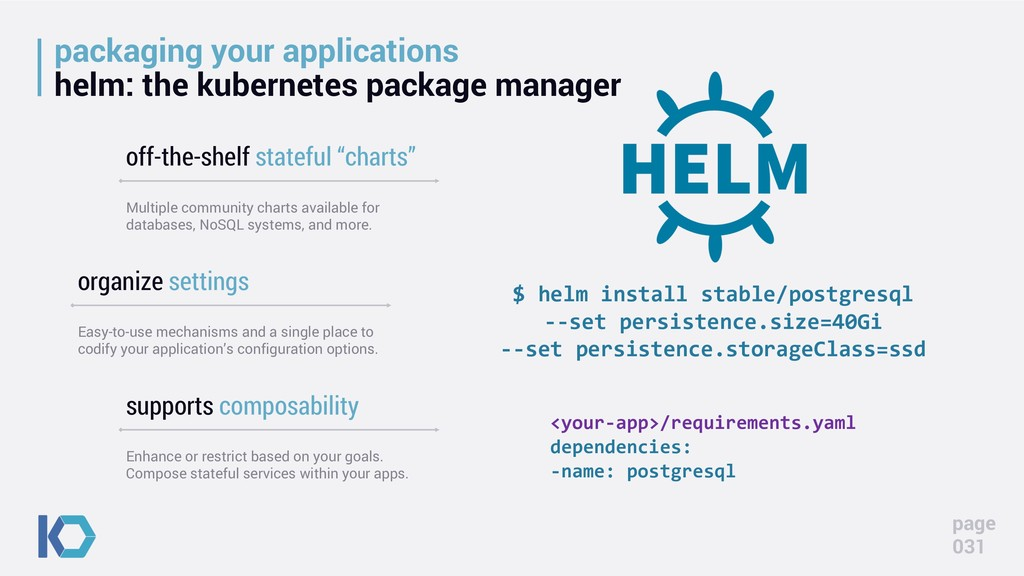 packaging your applications helm: the kubernete...
