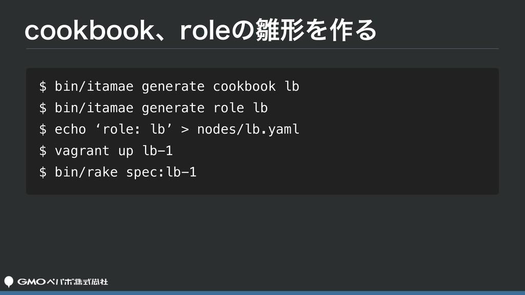 DPPLCPPLɺSPMFͷܗΛ࡞Δ $ bin/itamae generate cookb...