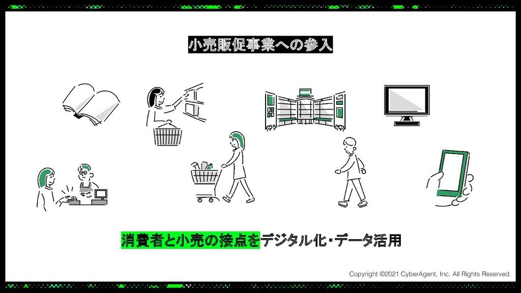 消費者と小売の接点をデジタル化・データ活用 小売販促事業への参入