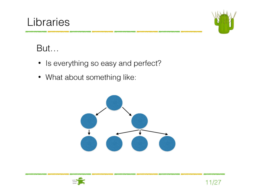 11/27 Libraries But… • Is everything so easy an...