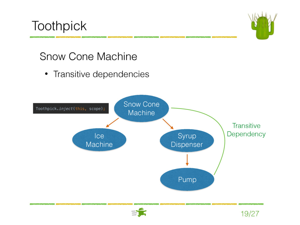19/27 Toothpick Snow Cone Machine Syrup Dispens...