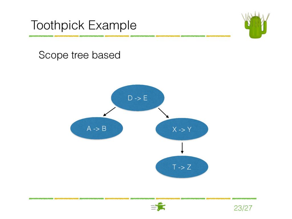 23/27 Toothpick Example Scope tree based D -> E...