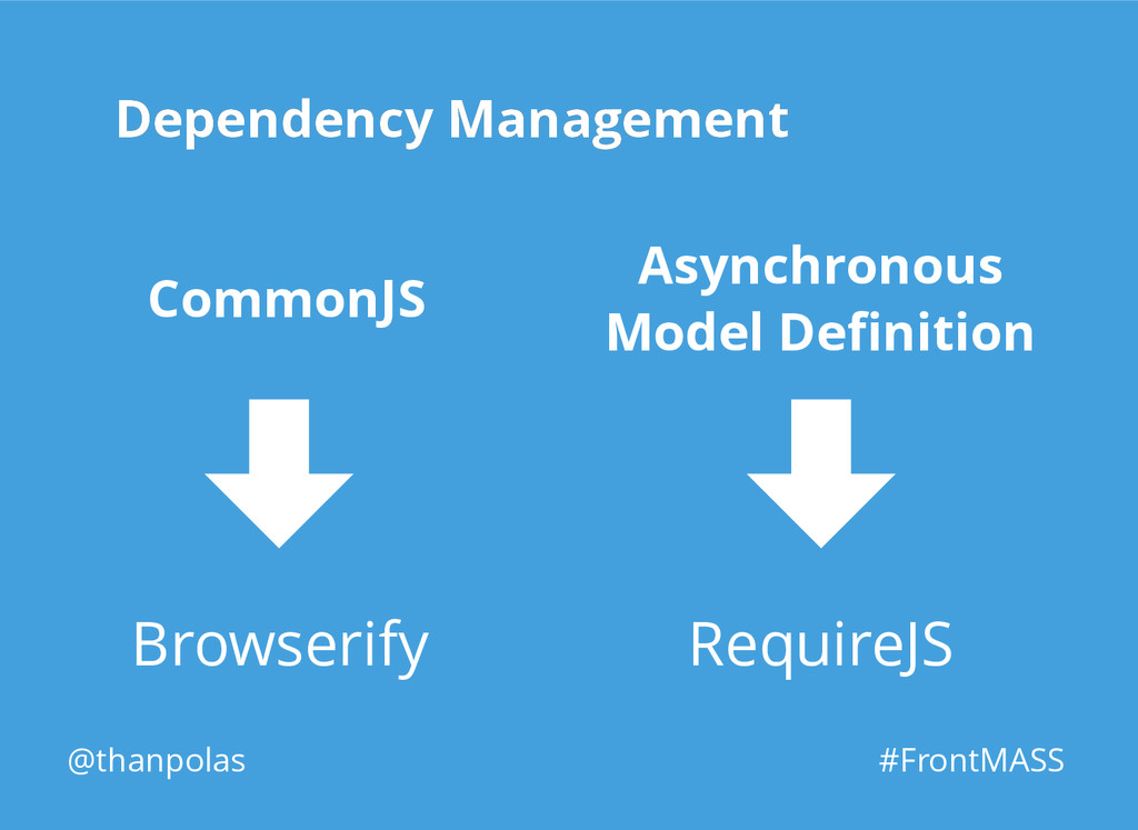 Dependency Management Dependency Management @th...