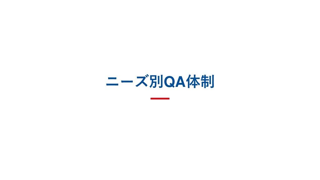 ニーズ別QA体制