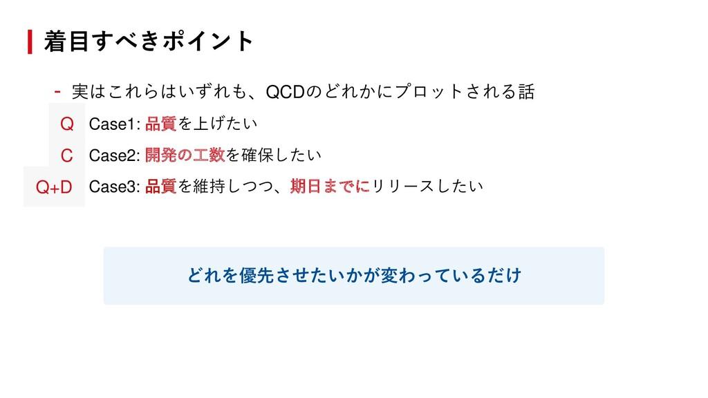 - 実はこれらはいずれも、QCDのどれかにプロットされる話 - Case1: 品質を上げたい ...