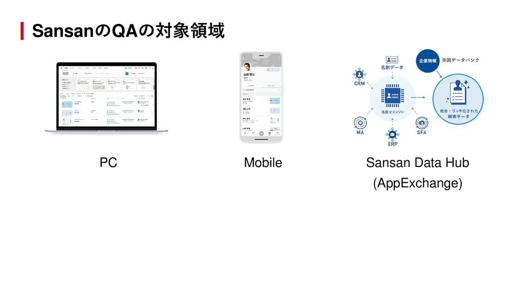 SansanのQAの対象領域 Mobile Sansan Data Hub (AppExcha...