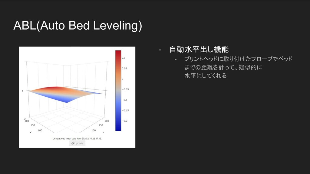 ABL(Auto Bed Leveling) - 自動水平出し機能 - プリントヘッドに取り付...