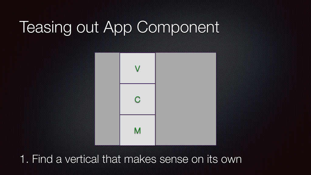 Teasing out App Component 1. Find a vertical th...