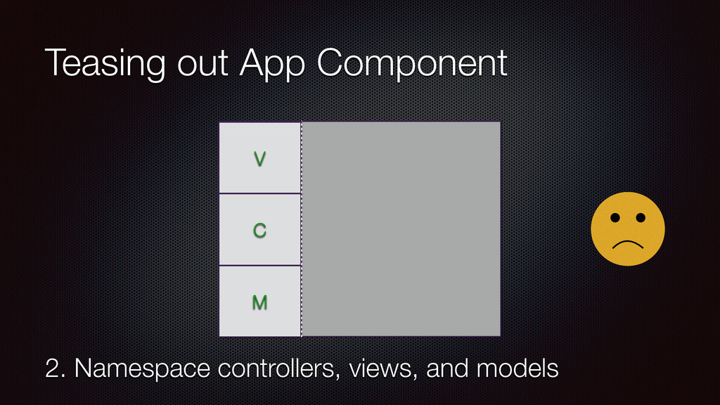 Teasing out App Component 2. Namespace controll...