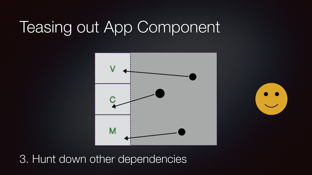 Teasing out App Component 3. Hunt down other de...