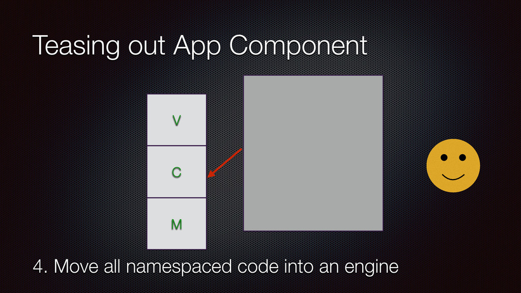 Teasing out App Component 4. Move all namespace...