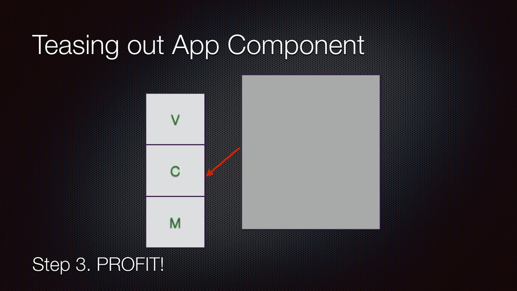 Teasing out App Component Step 3. PROFIT! V C M