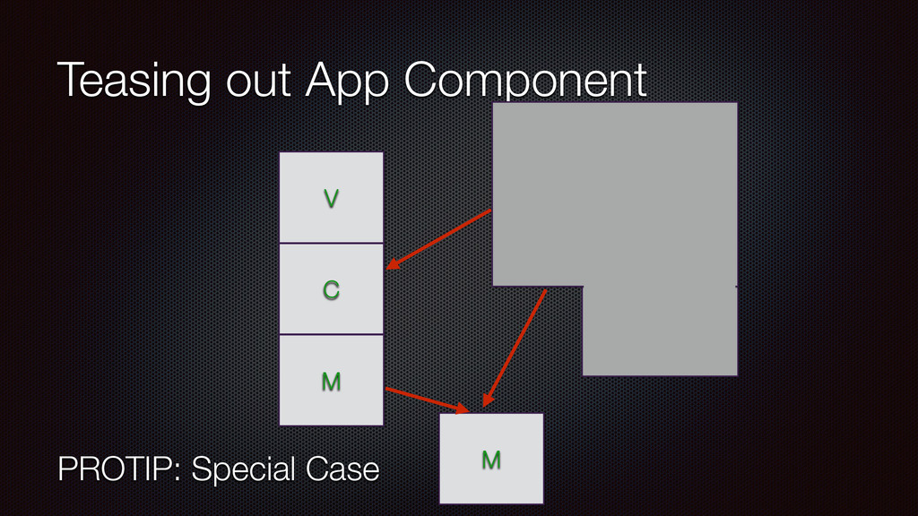 Teasing out App Component PROTIP: Special Case ...