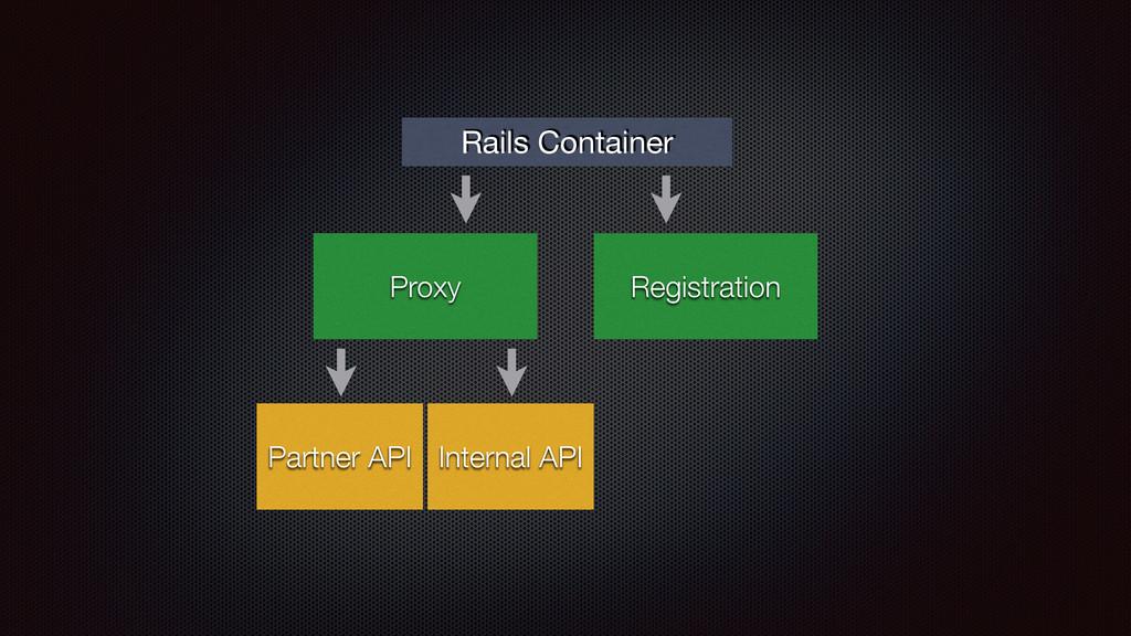 Proxy Partner API Rails Container Registration ...