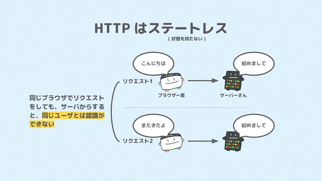 HTTP はステートレス リクエスト1 リクエスト2 こんにちは サーバーさん ブラウザー君 ...
