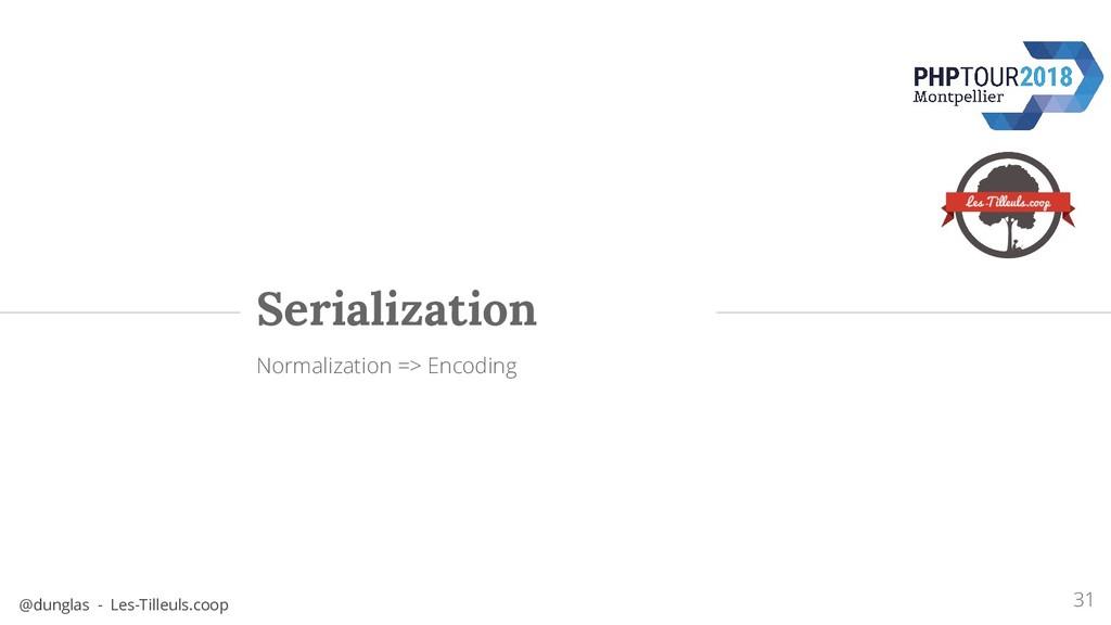 @dunglas - Les-Tilleuls.coop Normalization => E...