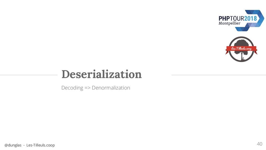 @dunglas - Les-Tilleuls.coop Decoding => Denorm...