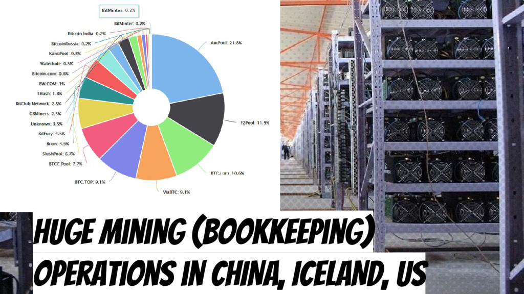 Huge Mining (bookkeeping) operations in CHINA, ...