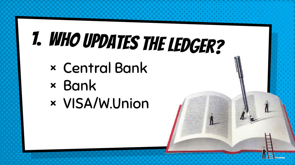 1. Who updates the ledger? × Central Bank × Ban...