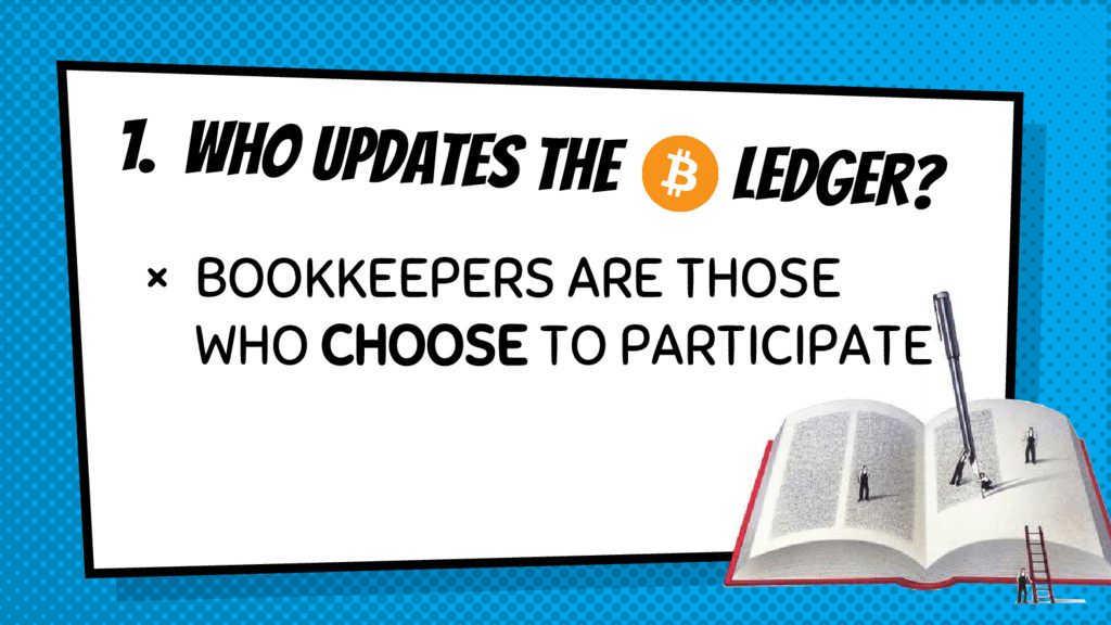 1. Who updates the ledger? × BOOKKEEPERS ARE TH...
