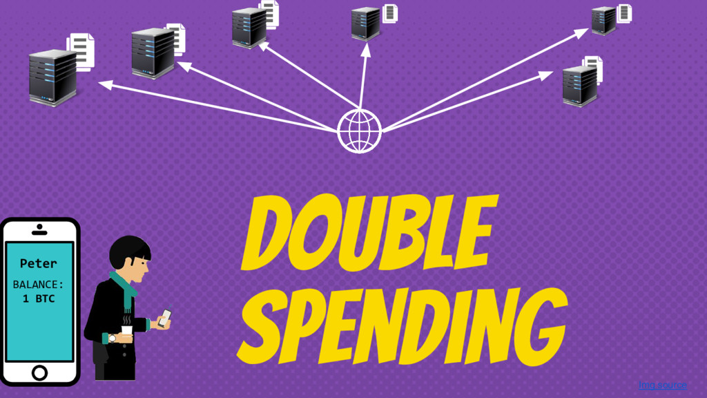 Img source Peter BALANCE: 1 BTC Double Spending
