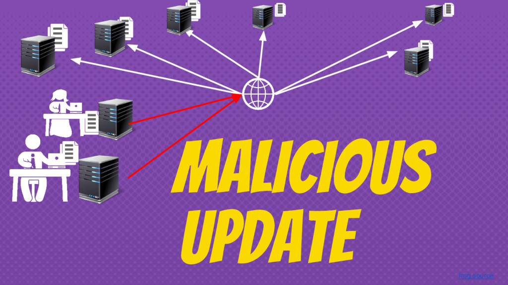 Img source MALICIOUS UPDATE