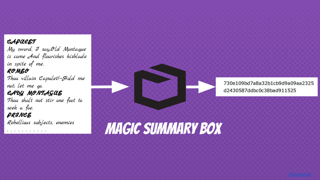 Img source MAGIC SUMMARY BOX 730e109bd7a8a32b1c...