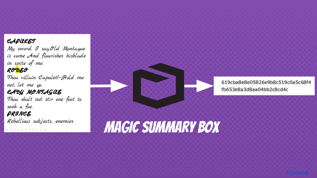 Img source MAGIC SUMMARY BOX 619cba8e8e05826e9b...