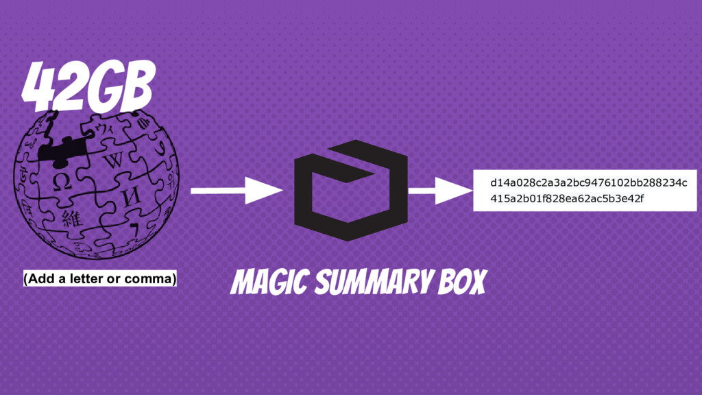 MAGIC SUMMARY BOX d14a028c2a3a2bc9476102bb28823...