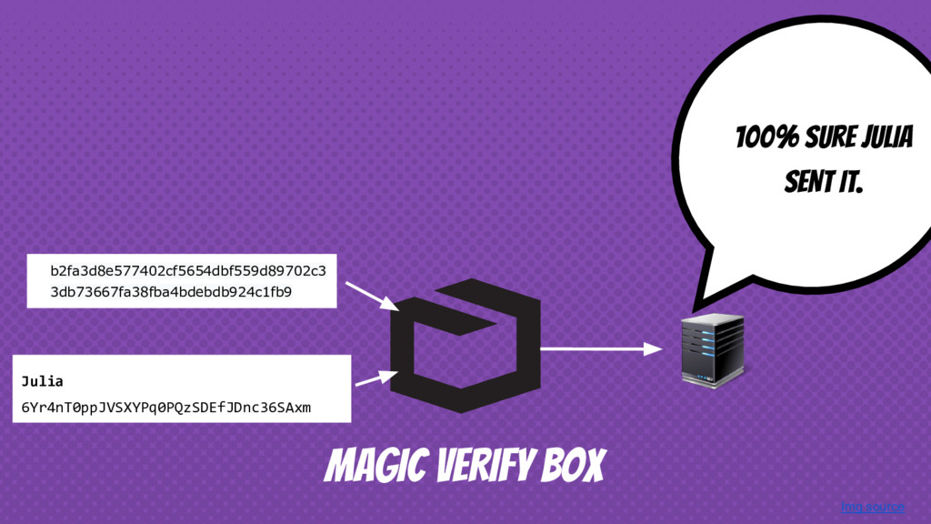 Img source MAGIC VERIFY BOX b2fa3d8e577402cf565...