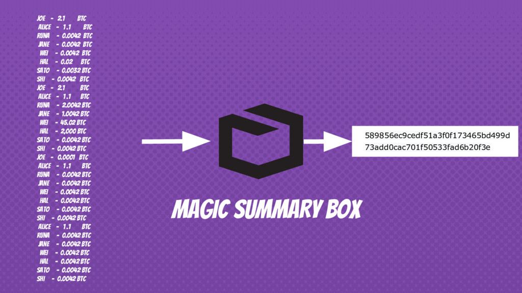 MAGIC SUMMARY BOX 589856ec9cedf51a3f0f173465bd4...