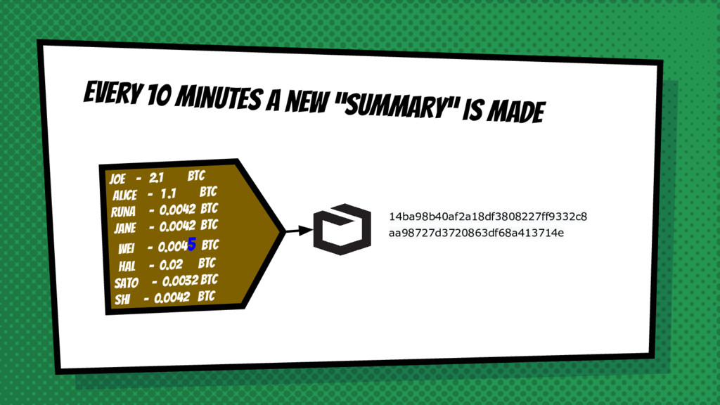 "Every 10 minutes a new ""Summary"" is made JOE - ..."