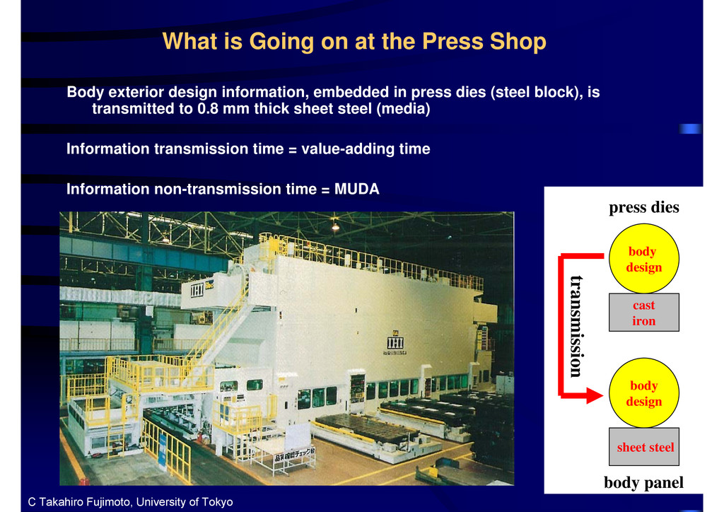What is Going on at the Press Shop Body exterio...