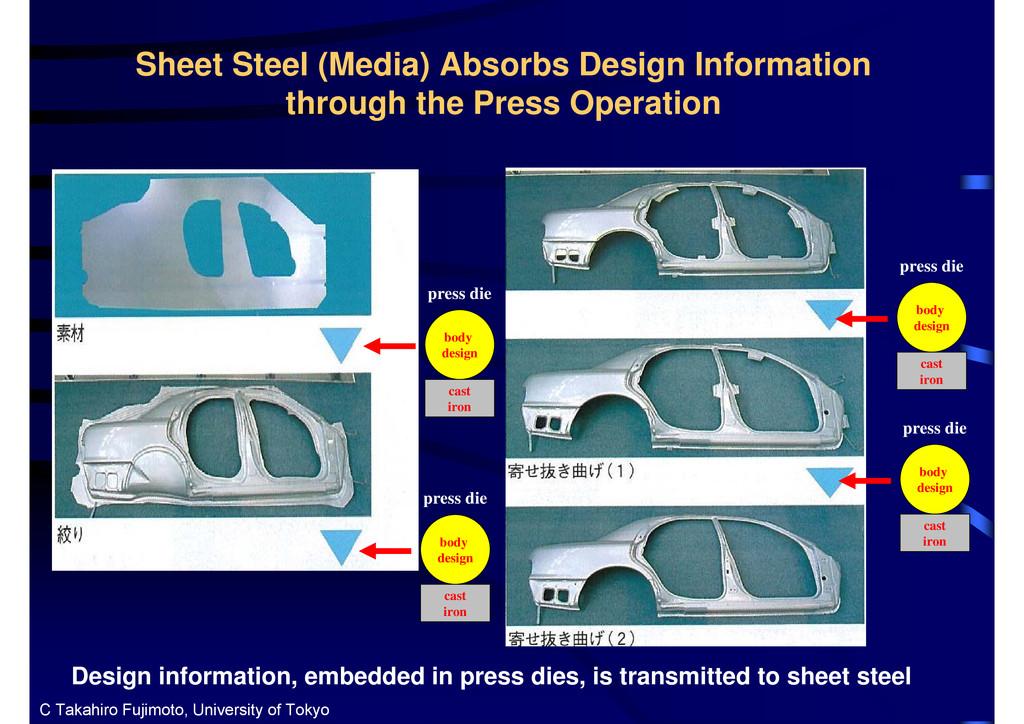 Sheet Steel (Media) Absorbs Design Information ...